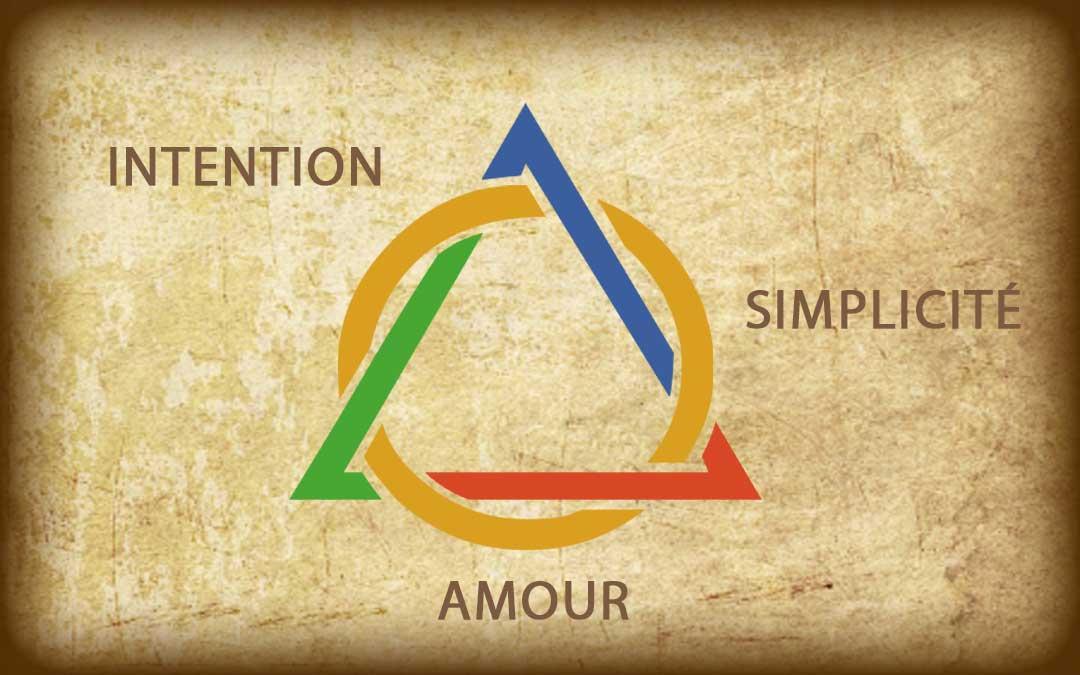 Les 3 piliers pour réussir tous ses projets
